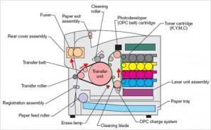 reparacion ordenadores portatiles impresoras coruña