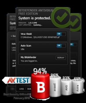 bitdefender-antivirus-coruña