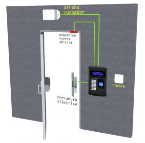 control-accesos-puerta-autonomo