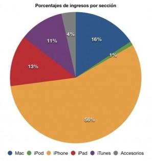 reparacion-apple-coruña-imac-macbook-portatiles